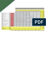 Cronograma Fisico Financeiro Cumbuco Expectativa