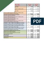 MSA FeeSchedule 2017-18