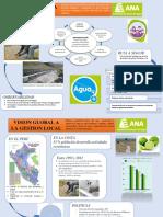 Infografia Ana