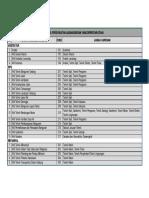 Sub Klasifikasi SKA 2016