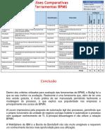 Ferramentas_BPMS