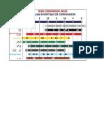 Reed Comparison Index