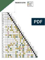Calendario-Compatibilidad-Cultivos.pdf