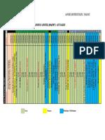 Planning Annuel FP BM 2016 2017 2