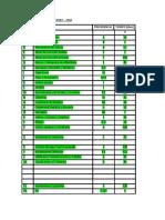 Grafico Progrmacion Pert