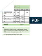 % of Total Pipe Line Cost Estimate