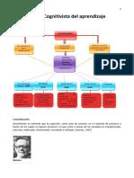 Teoría Cognitiva Del Aprendizaje