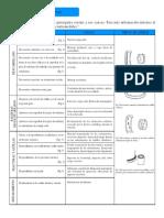 TABLA DE AVERIAS Y CAUSAS RODAMIENTOS.pdf