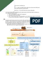 Dr. Rafi' Solutions of HKU Advance Soil Mechanics