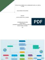 Mapa Conceptual UDES