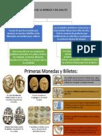 historia de monedas y billetes.pptx