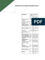 Costos Para La Fabricacion de Un Molino de Tipo Trapiche