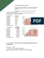 Diagrama de Barras Para Variables Cuantitativas Discretas