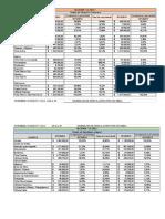 analisis vertical y horizontal de hacienda la real original.docx