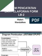 Sistem Pencatatan Dan Pelaporan Form Lb-2 (11)