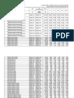 3. Stanovništvo Prema Starosti Po Petogodištima, Spolu i Tipu Naseljenog Mjesta, Po Kantonima
