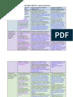 logic model - program eval assign