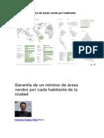 ONU Metros Cuadrados de Áreas Verde Por Habitante