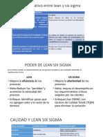 Cuadro Comparativo Entre Lean y Six Sigma
