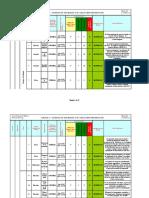 Matriz de Iperc Oficina