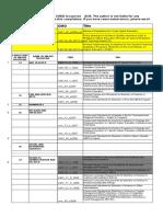 CMO Matrix Partial Update June 2013