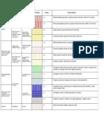 USCS_soils.pdf
