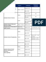 HU Application deadlines + procedure for student outside Japan