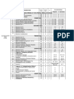 Plan de Estudio 2015