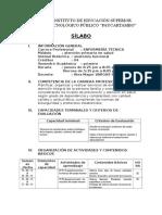 00 SILABO anatomia funcional -2012.doc