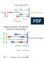 Descripción de La Estructura - Fuga 16 en G Moll Libro II