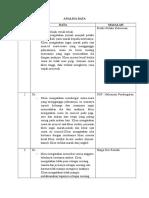 Analisa Data Print