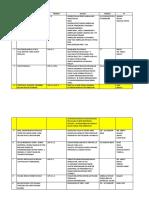 LAPORAN TELUSUR APK.docx-3.docx