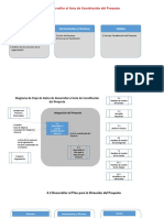 IPO Integracion