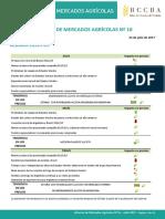 Informe Mercados Agrícolas N° 10