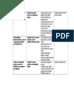 Diagnostic de Nursing 2