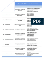 5 Pasos PM Guía Rápida Completa 20170213