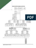 organigrama-MIDIS.pdf