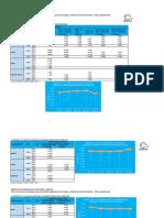 45f58-Precio en Granja o UPP