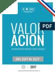 Valoración Presidenciables - 15 Al 21 de Julio