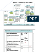 Export_Process_Flow-FCL.pdf