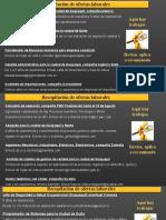 Recopilación de ofertas laborales.pptx