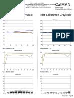 Vizio E65-E0 CNET review calibration report
