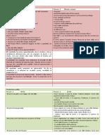 Produzione Orale e scritta. CILS A2