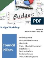 Buget Workshot Presentation 072417