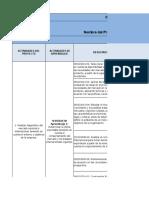 Cronograma Fase An�lisis(1)