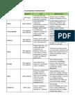 EPT_S2_Anexo_1.pdf