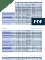 aegd-gpr-program-contacts-090915.pdf