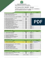 Lista Geral Concurso IFAC Todas as Áreas