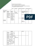 Matrizes de Proyectos