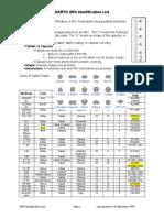 UARTO ARV Identification List (3)
